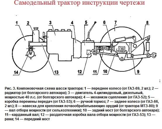 Трактор своими руками с двигателем ваз чертежи 14